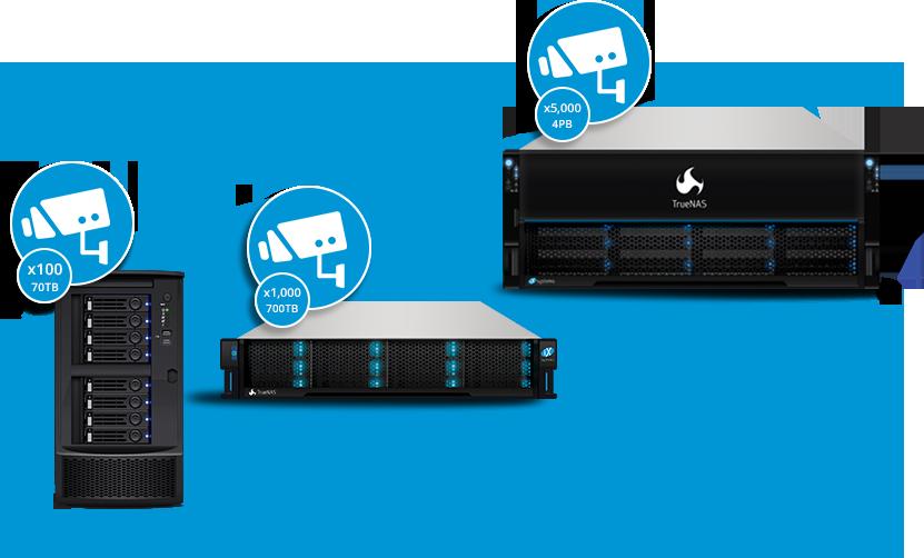 TrueNAS Video Storage Solutions